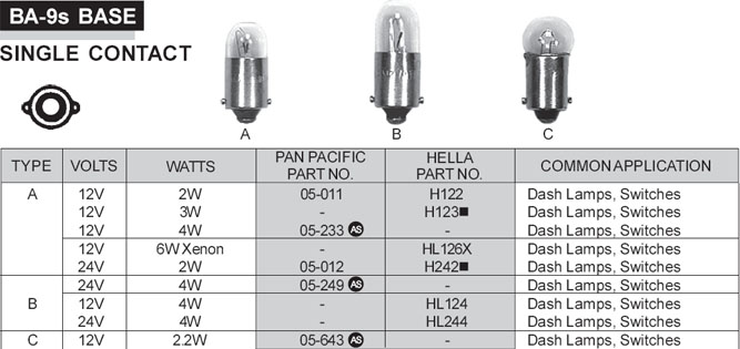 bulbs - incandescent  u0026 holders